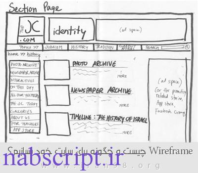 Wireframe چیست و چگونه برای سایت خود بسازیم؟